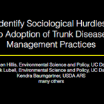 Identifying Socio Hurdles